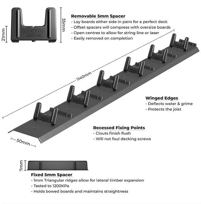 decktec deckstrip