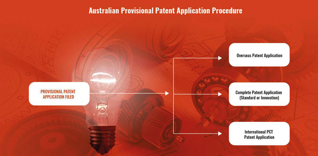 patents australia process
